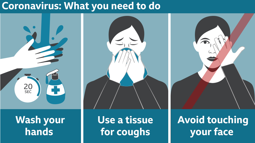 Corona Virus, How To Keep Safe?